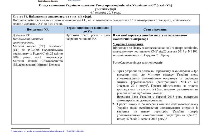 thumbnail of Угода з ЄС. Таблиця 1 11_18