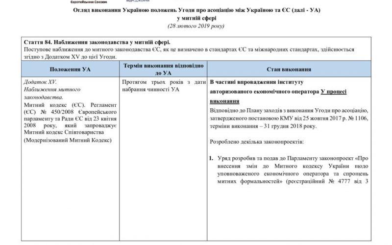 thumbnail of Угода з ЄС. Таблиця3 02_19